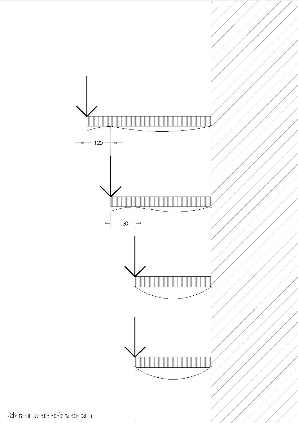 schema-strutturale